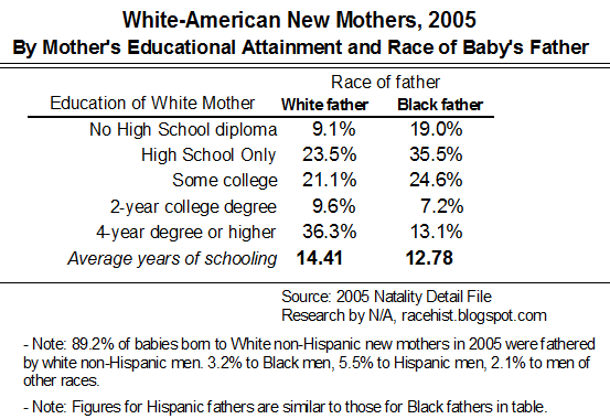 educationwhitemothers.png