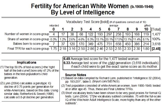fertilityintelligence