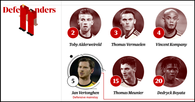belgium defenders world cup 2018