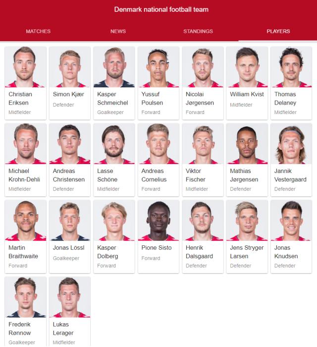 World Cup 2018  Denmark Team  90% White Scandinavian  9fd4b0d5f