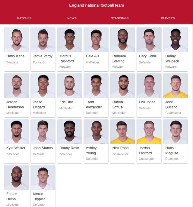 england national football team full 23 2018 google