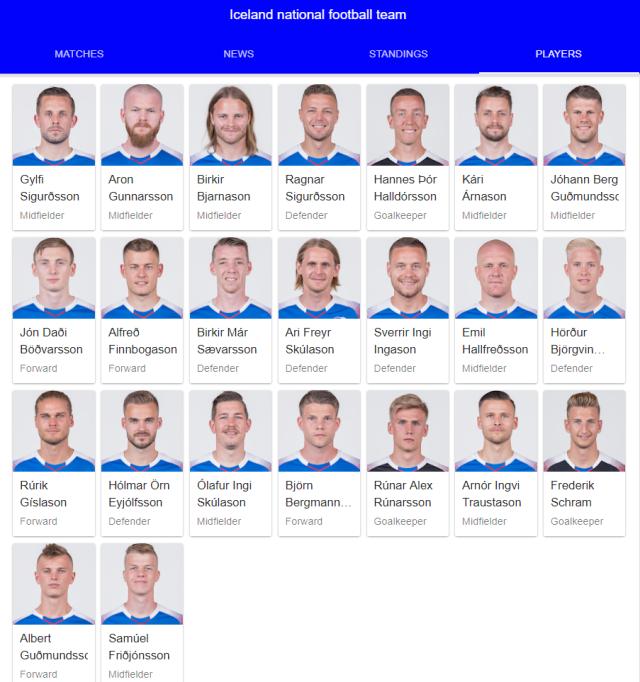 iceland national football team full 23 2018 google