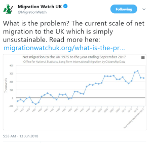 net migration into UK