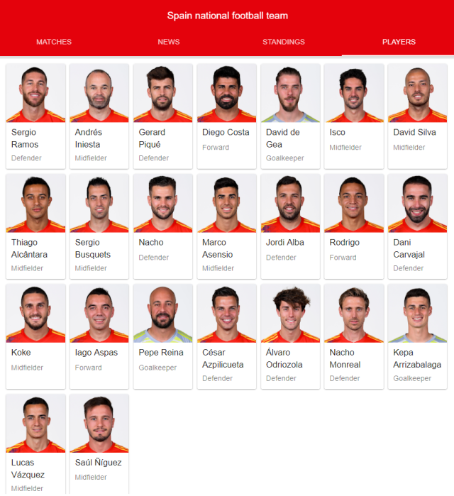 spain national football team full 23 2018 google