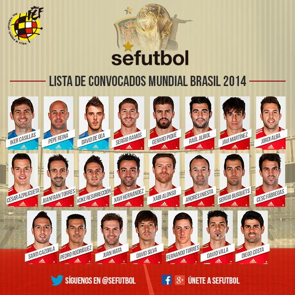 spain-world-cup-squad 2014