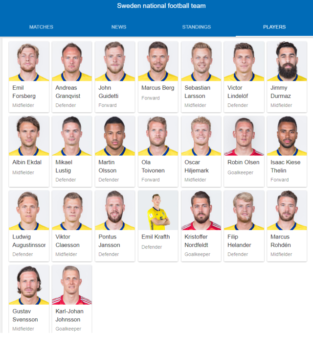 sweden national football team full 23 2018 google