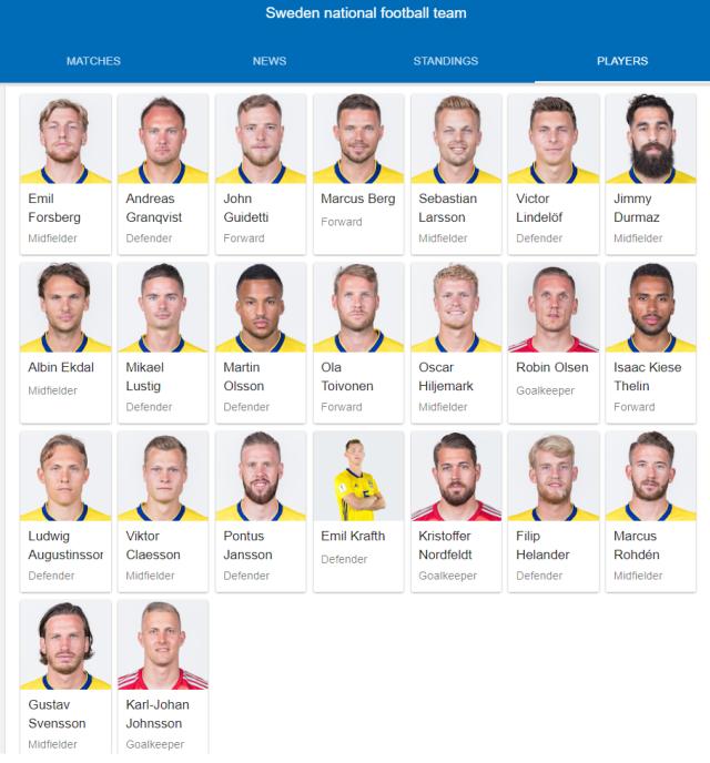 sweden national football team full 23 2018 google