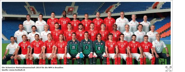 swiss world cup team 2014