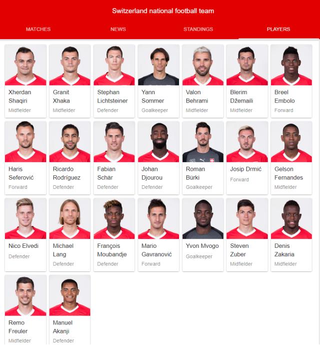switzerland national football team full 23 2018 google