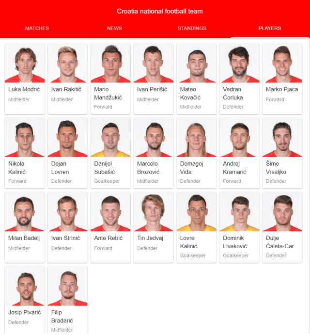 croatia national football full 23 2018 google