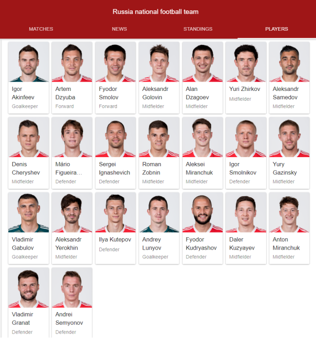 russia national football team full 23 2018 google